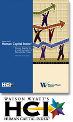 Human Capital Index