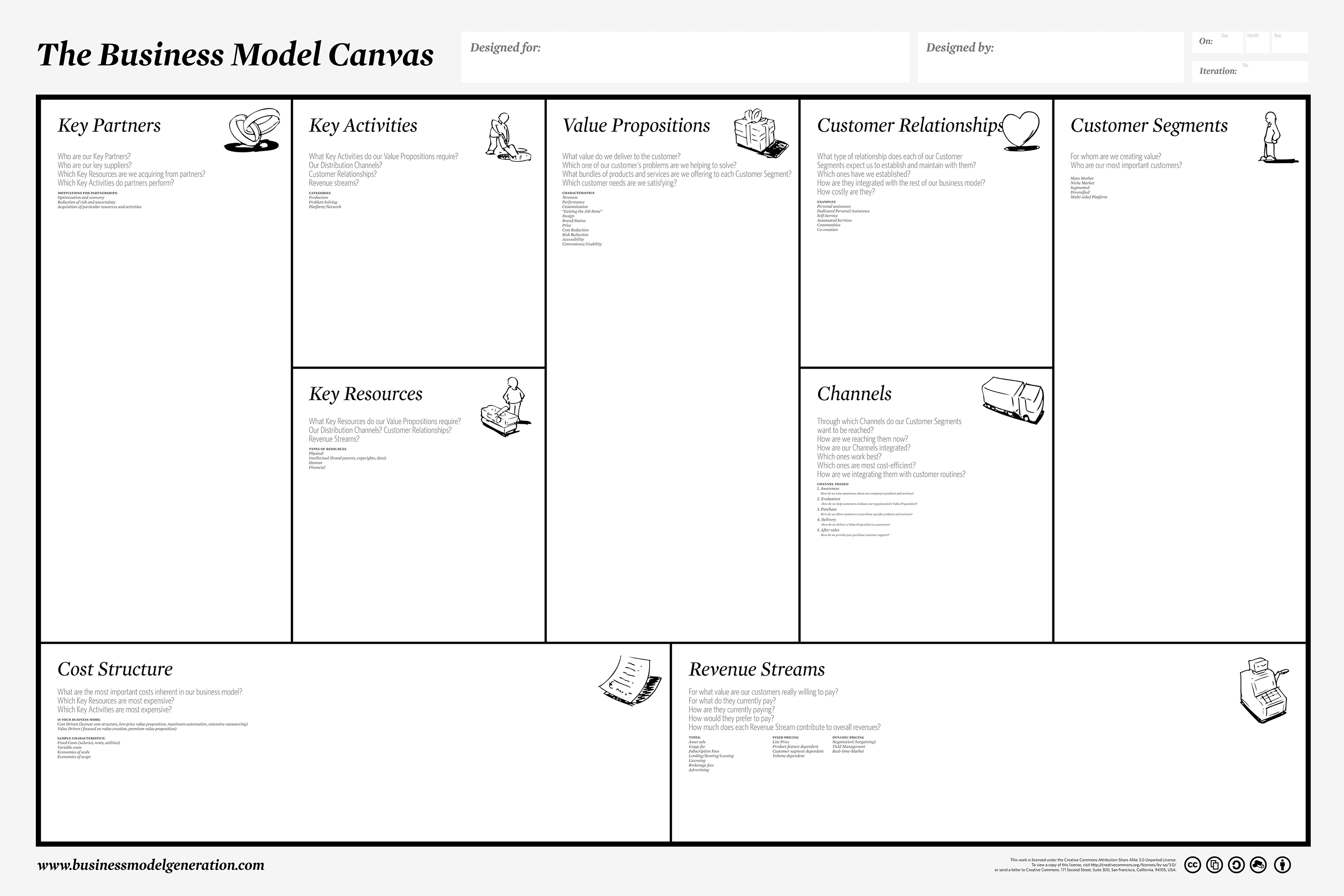 Business models knowledge center business model canvas generic business model template flashek