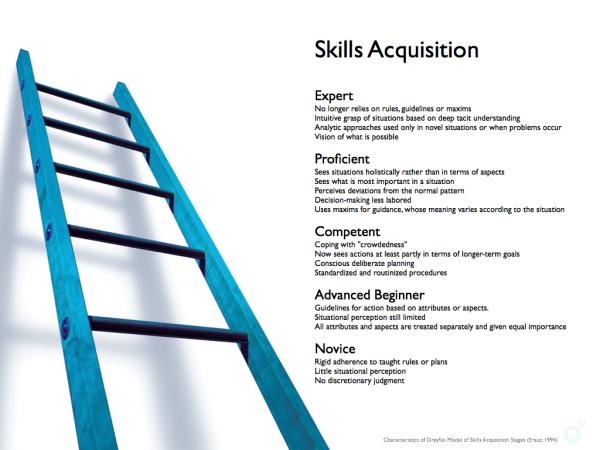 nursing leadership and management patricia kelly pdf