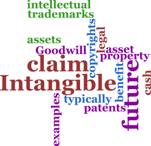 Intangible assets...